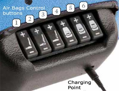 KAB ACS Ergonomic Chair   Air Bag Control Button And Battery Charging Point